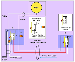 wiring diagram for 3 way dimmer switch the wiring diagram wiring dimmer switch 3 way diagram nilza wiring diagram