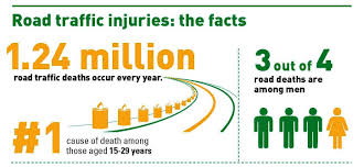 when worlds collide fast tracking road safety in sri lanka road safety infographic courtesy who