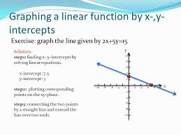 graphing a linear function by x y intercepts