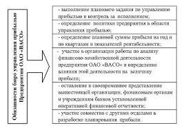 Дипломная работа Совершенствование системы финансового управления  Рисунок 8 Основные обязанности бюро управления прибылью предприятия ОАО ВАСО