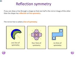 Lines Of Symmetry Powerpoint Ppt Reflection Symmetry Powerpoint Presentation Id 2505187
