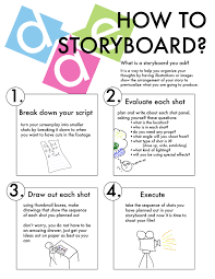 What Is Storyboard How to Storyboard The Digital Arts Experience 1