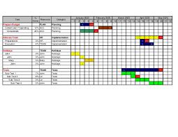 Custom Gantt Charts For Microsoft Excel