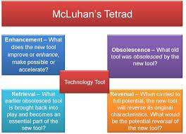 an essay on marshall mcluhan s tetrads marshall mcluhan an essay on marshall mcluhan s tetrads