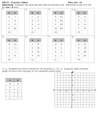 writing equations from function tables worksheets