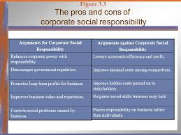 corporate social responsibility standard   pros and cons pros and        essay on service learning