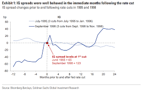 Two Insurance Rate Cuts From Fed In 90s Produced No Big