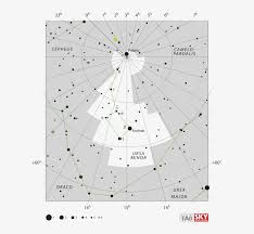 Location Chart Chart Via Iau Skyandtelescope Ursa Minor Location Free