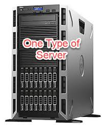 What Is A Server Do I Need A Computer Server Resolve Technology Llc