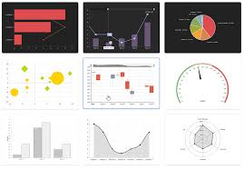 Embeddable Charts Embedding Live Editor Charts Into Wordpress And Other