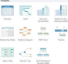 Make Project Management Diagrams