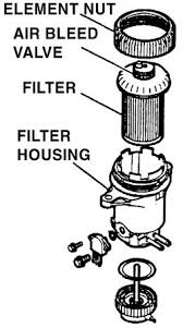 repair guides fuel filter removal & installation autozone com  click image to see an enlarged view
