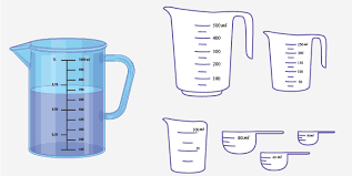 Liquid Measurement Chart Definition Facts And Examples