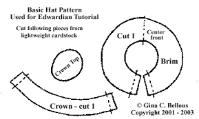 Hat Pattern New Victorian Hat Tutorial Miniature Dolls By Gina BellousMiniature