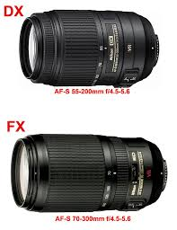 either of the two zoom lenses shown here dx and fx would work perfectly