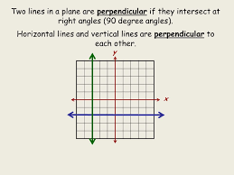horizontal lines and vertical lines are perpendicular to each other