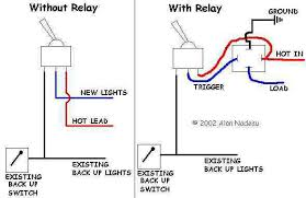 reverse light switch wiring diagram wiring diagram headlight and tail light wiring schematic diagram typical 1973