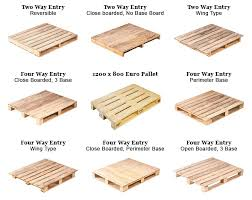 buy pallet furniture. Different Types Of Wood Pallets For Making Pallet Furniture. Who Knew That There Were So Many Pallets? Buy Furniture I