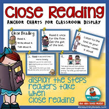 Anchor Charts For Reading Close Reading Anchor Charts Reading Instruction Literacy Skills