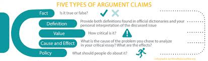 argumentative essay topics step by step writing guide 101 argumentative essay topics for your essay