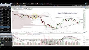 Bac Stock Chart 4 13 16 Stock Market Stock Chart Technical Analysis Rf Bac Hban Hpq F Mro