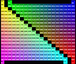 Html Color Chart With Names Html Color Charts