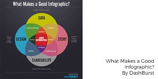Simple Info Graphics Basic Rules In Designing Professional Infographic Layouts Visual