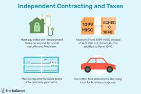 Texas Employer Payroll Tax Calculator Tax Guide For Independent Contractors
