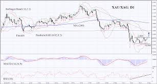 Xau Xag Chart Xauxag Gold Silver Ratio Forex Technical Analysis August 17