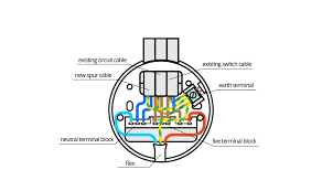 wiring up wall lights circuit diagram symbols \u2022 2-Way Switch Wiring Diagram how to wire wall lights a switch scotlight direct and spur wiring rh wellread me light switch home wiring diagram 3 way switch wiring 1 light