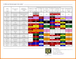 Wiring Color Code Chart Zen Diagram Send104b