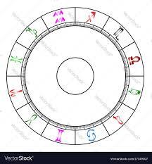 Free Full Astrology Chart Astrology Chart