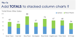 How To Stacked Bar Chart How To Add Totals To Your Stacked Chart Goodly