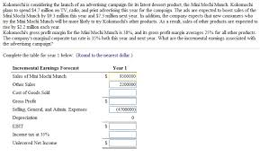 finance homework help general discussion neowin share this post