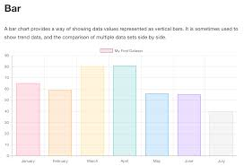 Stacked Bar Chart Chart Js Example Chartjs Bar Chart With Legend Which Corresponds To Each Bar