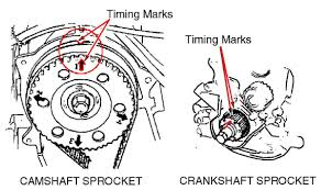 1991 b2200 what mark on the cam shaft pully do you use for timing graphic
