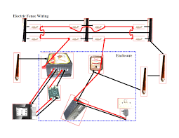 wire electric fence schematic wiring diagram list wire electric fence schematic wiring diagram fascinating wire electric fence schematic