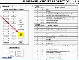 ac fuse box mobile 2003 mustang a c compressor relay \u2022 wiring 100 amp fuse box diagram at 60 Amp Fuse Box Diagram