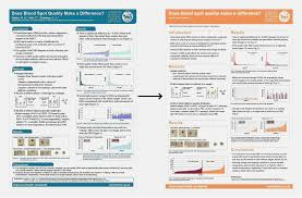 007 Scientific Poster Powerpoint Templates Free Download