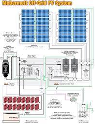 how to install solar panels wiring pdf inverter panel for rv grid tie solaredge random 2
