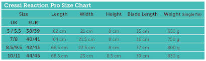 Cressi Reaction Fins Size Chart Cressi Fin Sizing Related Keywords Suggestions Cressi