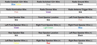 toyota corolla stereo wiring diagram  toyota echo wiring diagram radio jodebal com on 2001 toyota corolla stereo wiring diagram