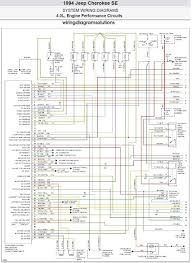 stereo wiring diagram jeep cherokee 2000 jeep grand cherokee radio 89 jeep cherokee radio wiring diagram 1994 jeep cherokee stereo wiring diagram with regard to 1994 jeep 89 jeep cherokee wiring diagram 89 Jeep Cherokee Radio Wiring Diagram
