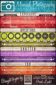 Manual Camera Settings Chart Chart Explaining Manual Camera Settings Photography Basics