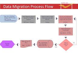 Target Flow Team Description Programas Para Hacer Flyers