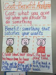 Cost Benefit Analysis Anchor Chart Social Studies