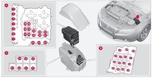 volvo xc70 2009 fuse box diagram auto genius volvo xc70 2009 fuse box diagram