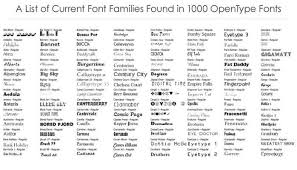 professional fonts for resume