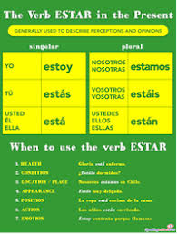Ser Vs Estar Chart Ser Vs Estar Spanish Class Activities