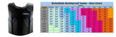 Bulletsafe Makes It Easy To Protect Your Entire Team Size